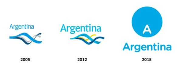 argentina-marca-pais-evolucion